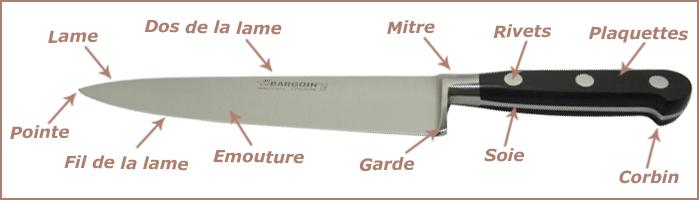 anatomie-du-couteau